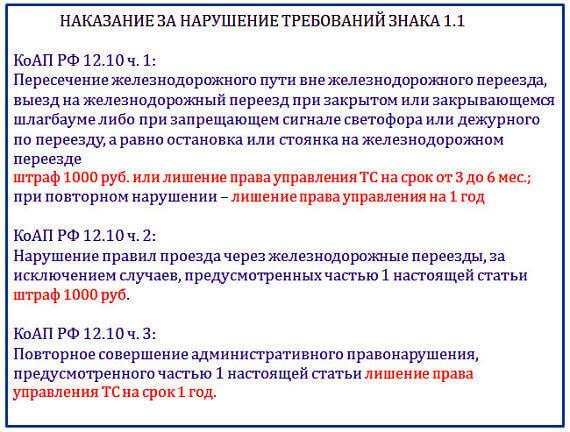 Наказание за нарушение знака 1.1.