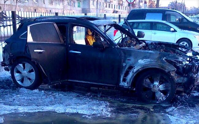 Сгорела машина страховка